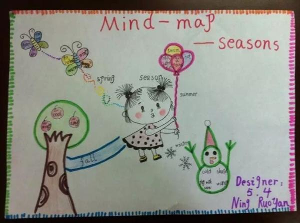 而相对于枯燥的文字,孩子更容易记忆理解图画,这也符合孩子的形象思维图片